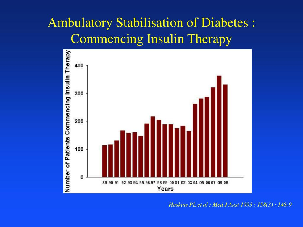 Ambulatory Stabilisation of Diabetes : Commencing Insulin Therapy