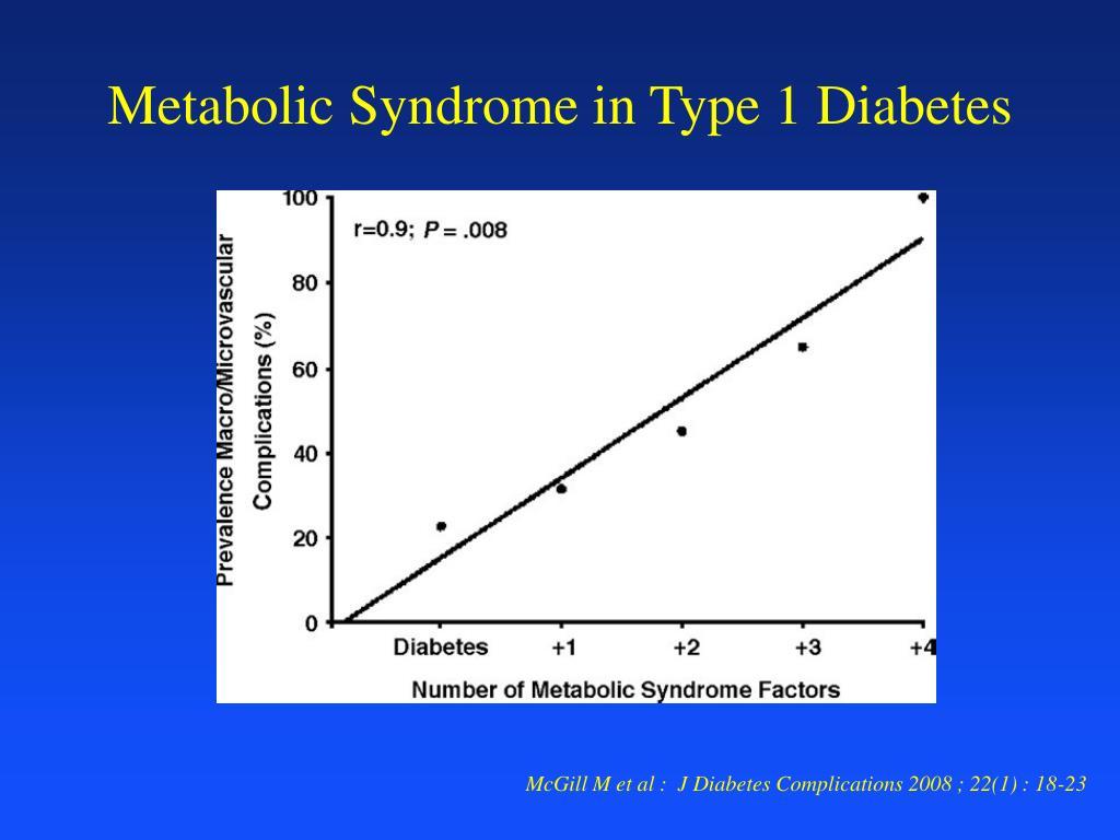 Metabolic Syndrome in Type 1 Diabetes
