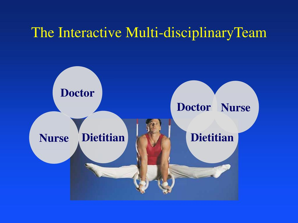The Interactive Multi-disciplinaryTeam