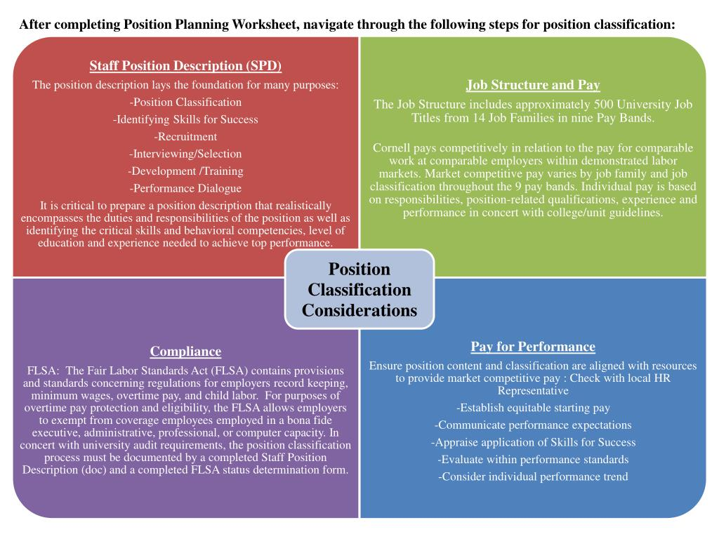 After completing Position Planning Worksheet, navigate through the following steps for position classification:
