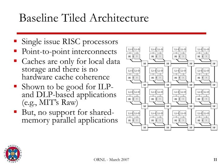Baseline Tiled Architecture