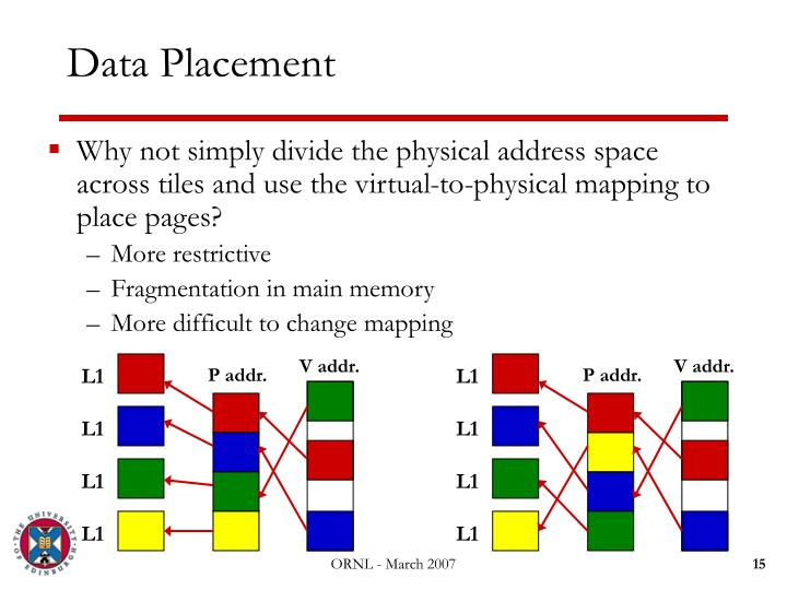Data Placement