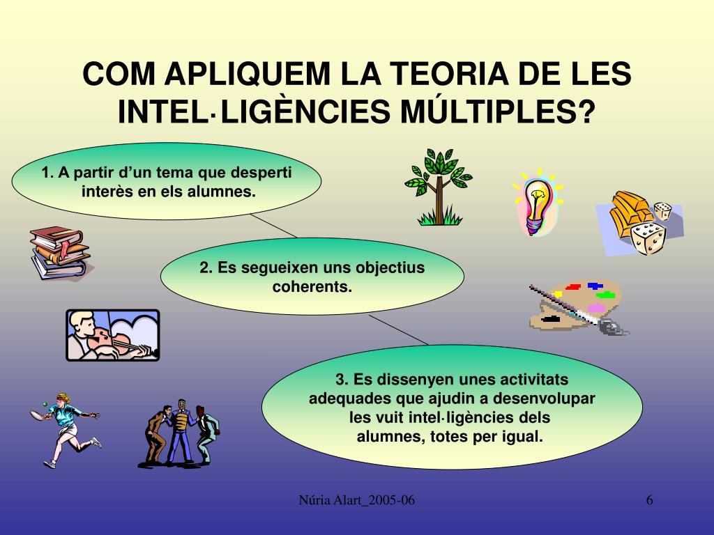 COM APLIQUEM LA TEORIA DE LES INTEL·LIGÈNCIES MÚLTIPLES?