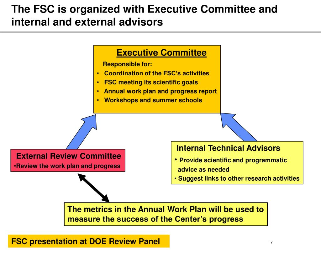 The FSC is organized with Executive Committee and internal and external advisors