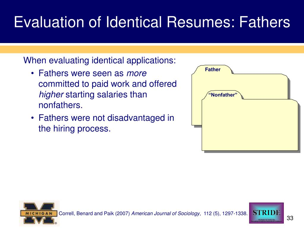 Evaluation of Identical Resumes: Fathers