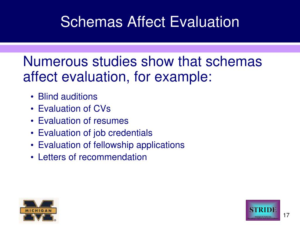 Schemas Affect Evaluation