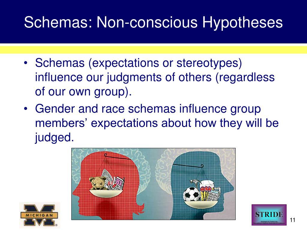 Schemas: Non-conscious Hypotheses