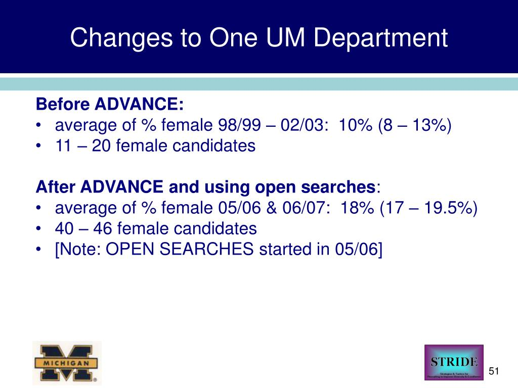 Changes to One UM Department