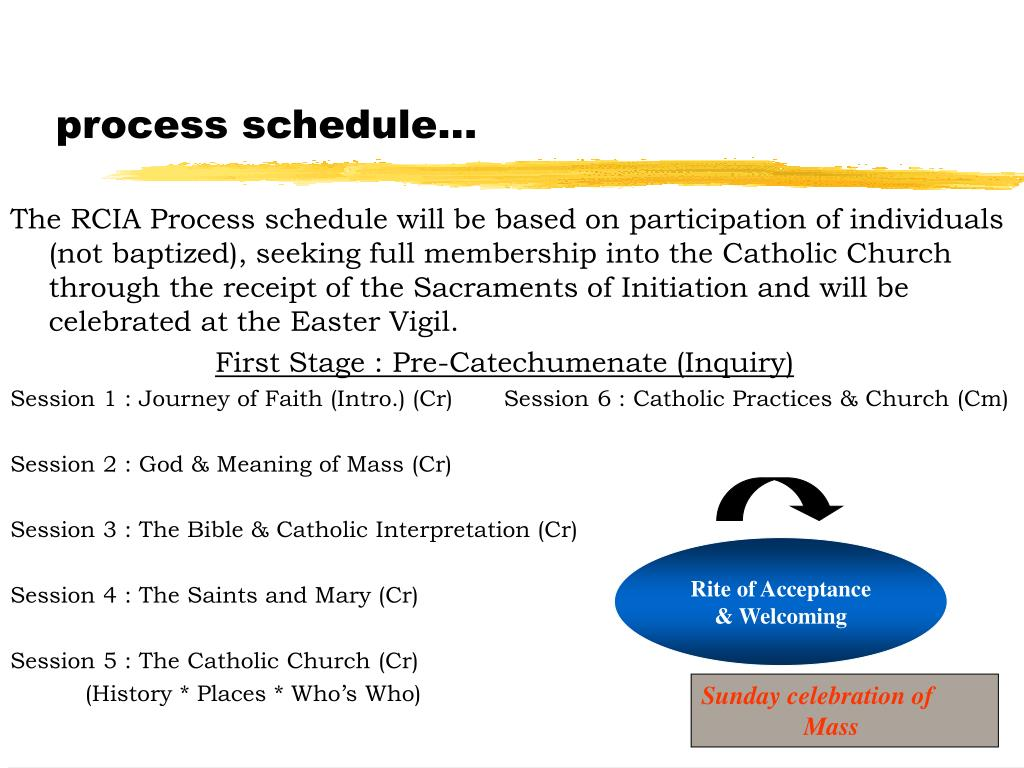 process schedule...