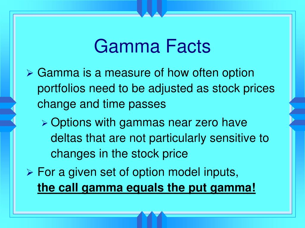 Gamma Facts