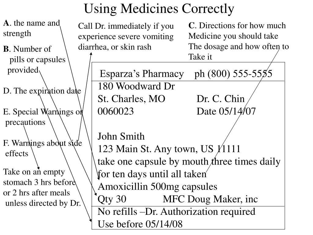 Using Medicines Correctly