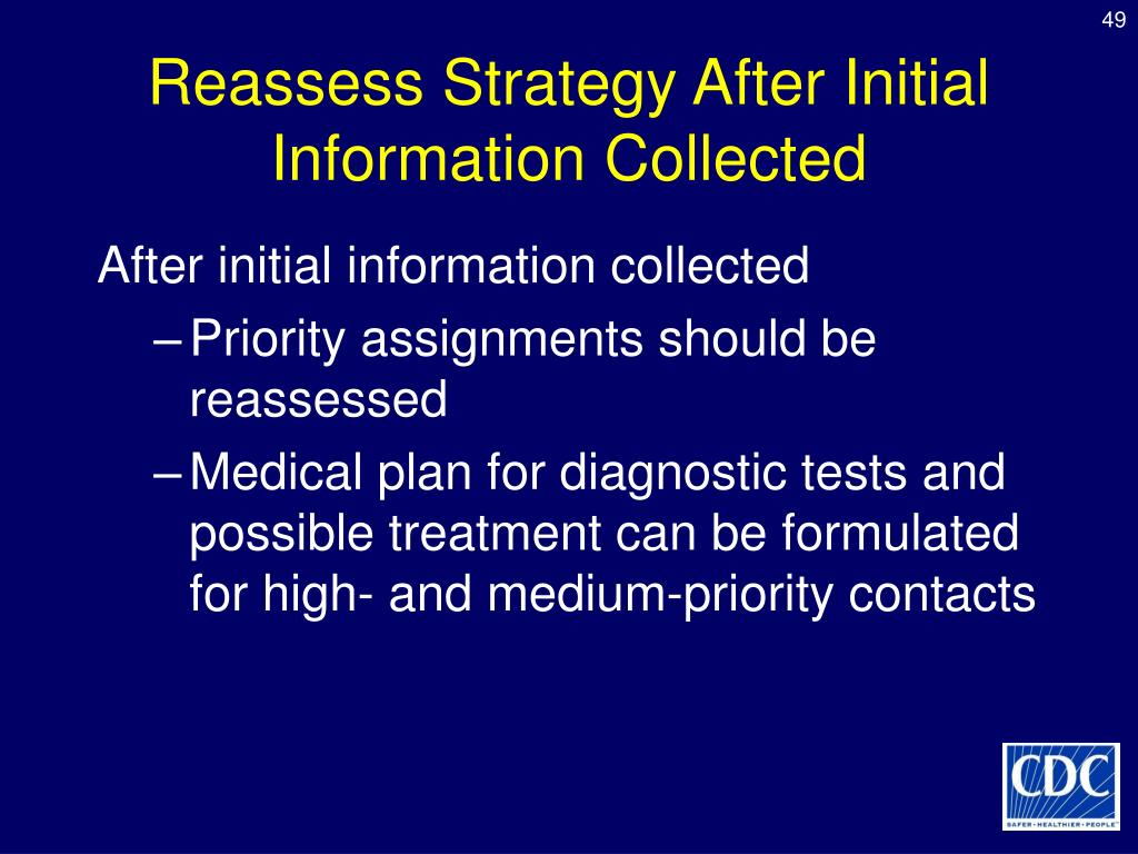 Reassess Strategy After Initial