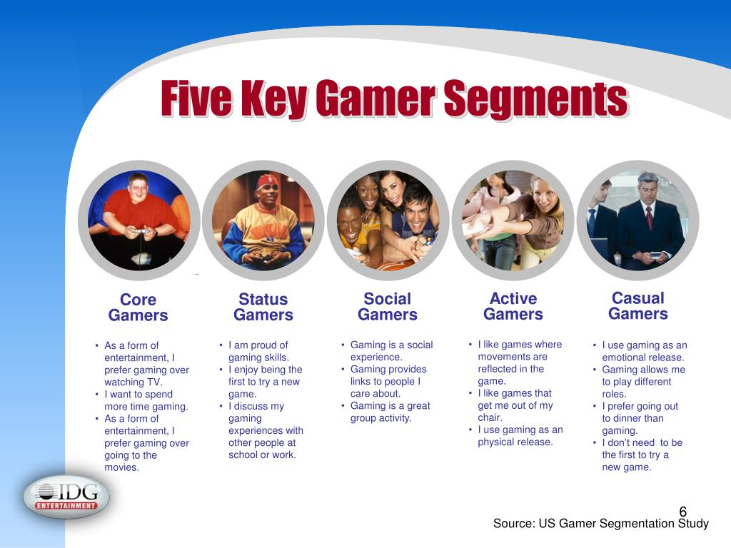 Five Key Gamer Segments