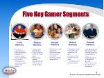 five key gamer segments