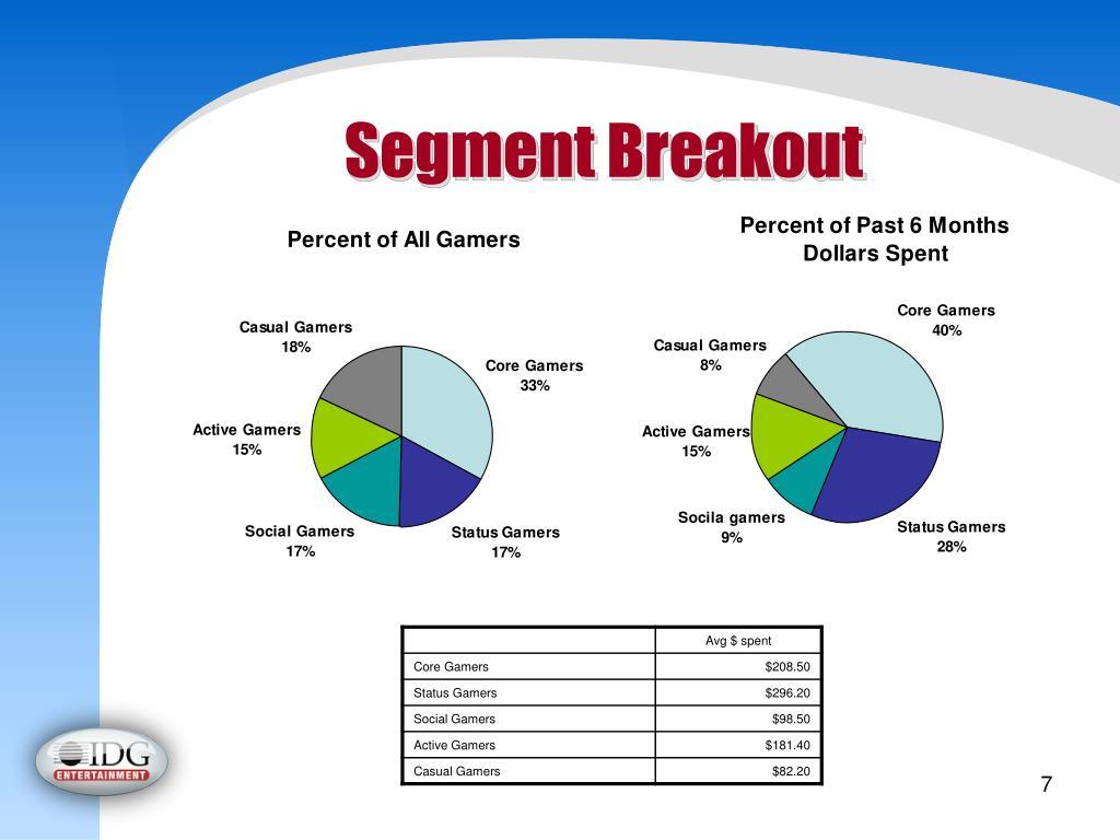 Segment Breakout
