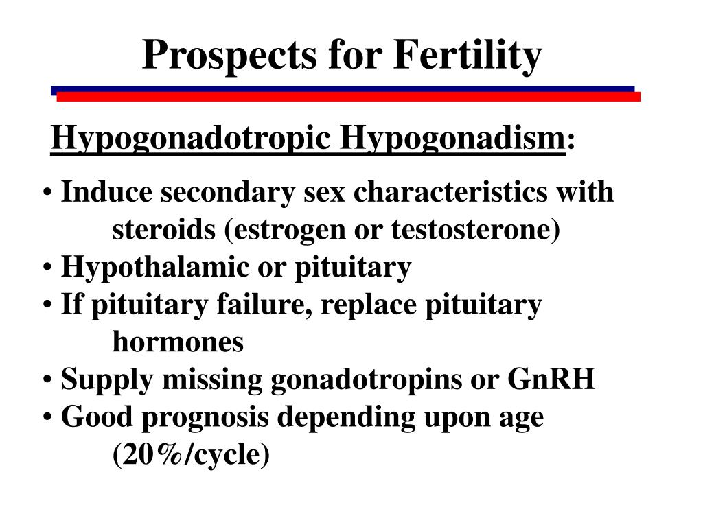 Prospects for Fertility