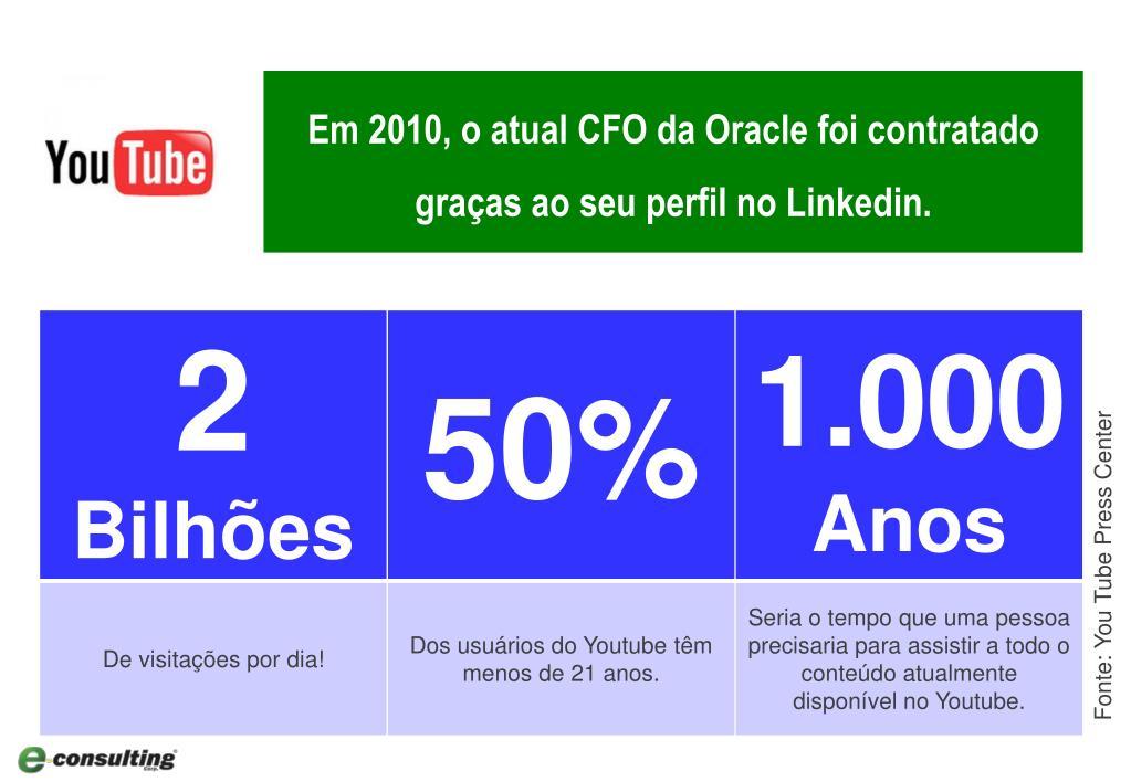 Em 2010, o atual CFO da Oracle foi contratado graças ao seu perfil no Linkedin.