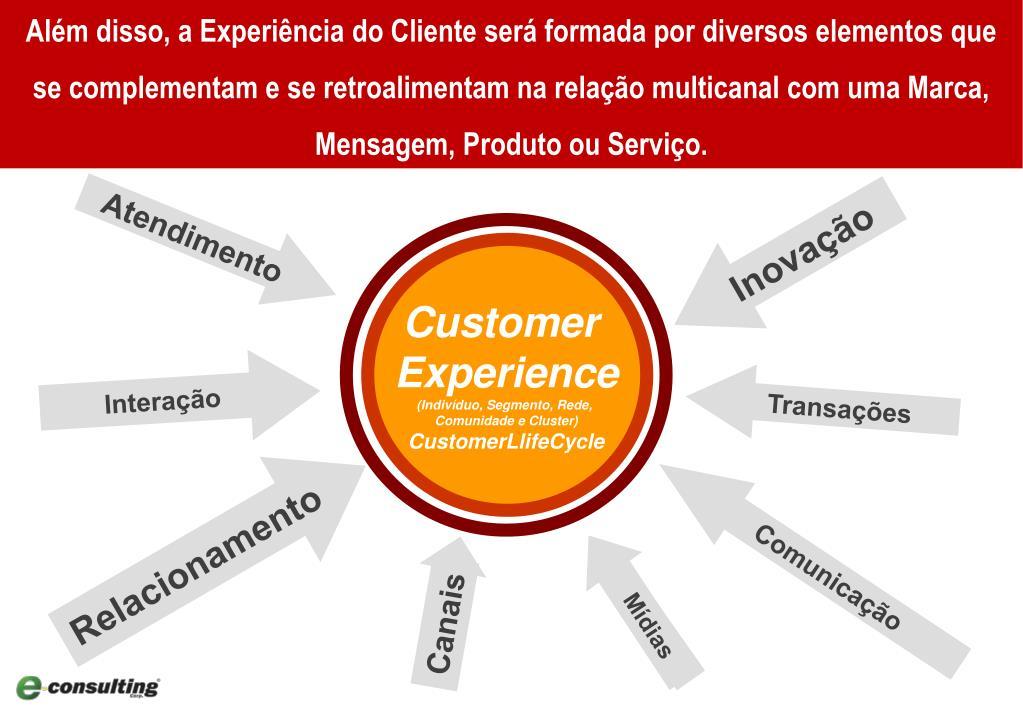 Além disso, a Experiência do Cliente será formada por diversos elementos que se complementam e se retroalimentam na relação multicanal com uma Marca, Mensagem, Produto ou Serviço.