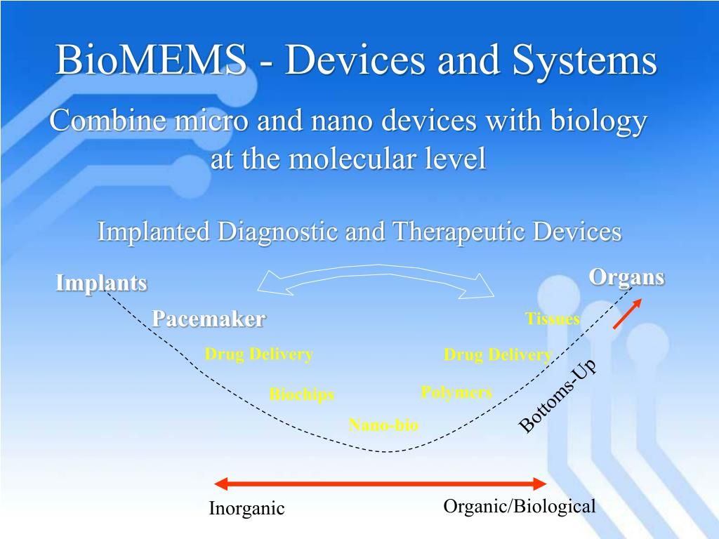 BioMEMS - Devices and Systems