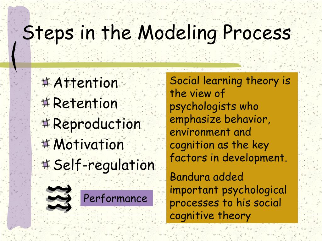 attention retention reproduction motivation