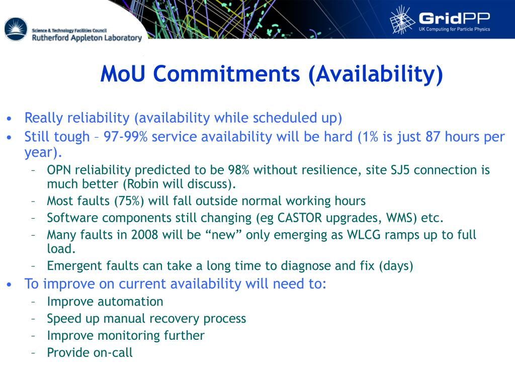 MoU Commitments (Availability)