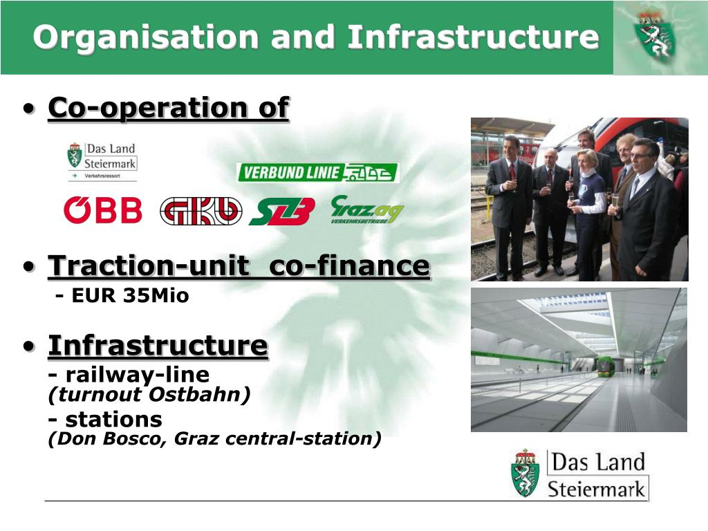 Organisation and Infrastructure