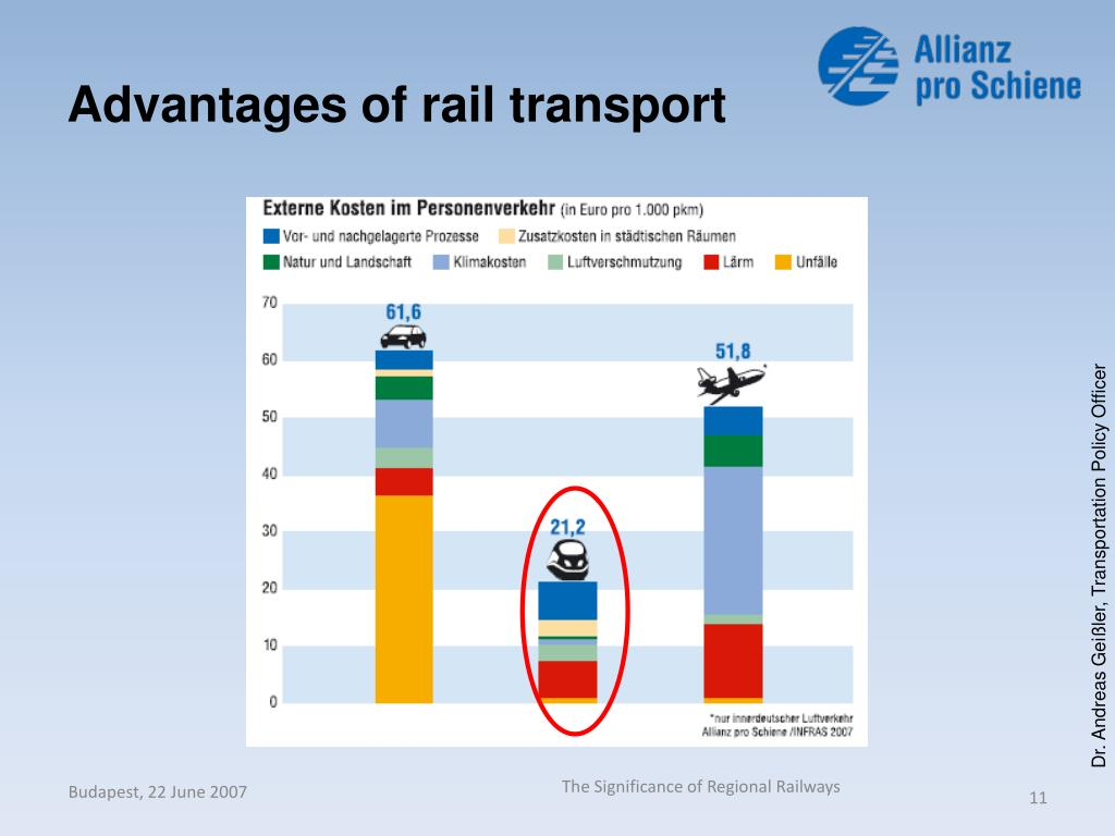 Advantages of rail transport