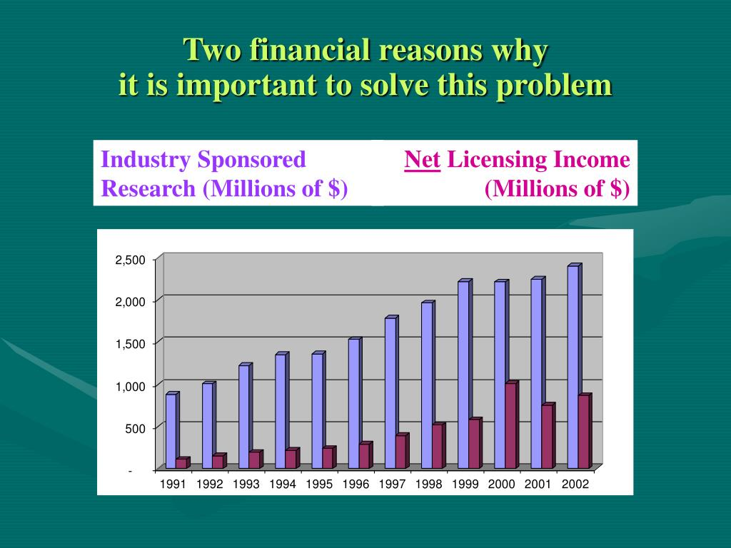 Two financial reasons why