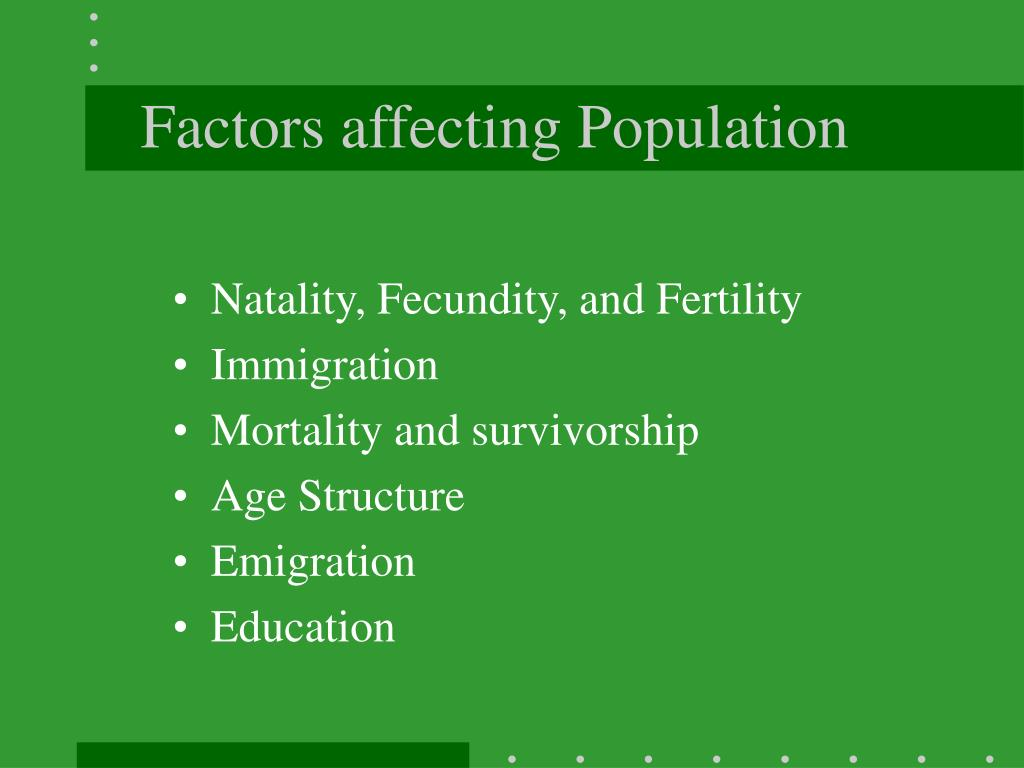 Factors affecting Population