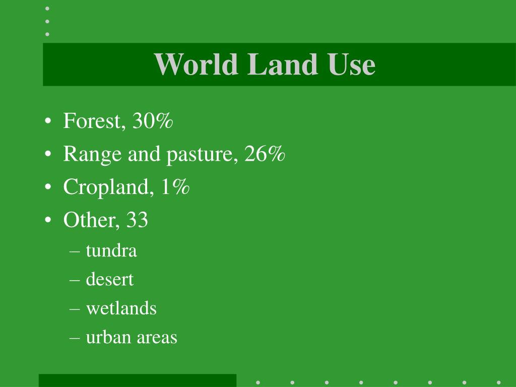 World Land Use