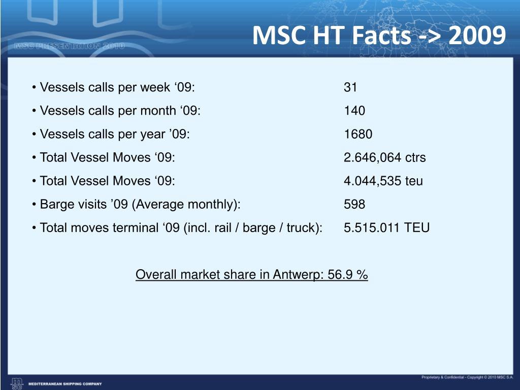 MSC HT Facts -> 2009