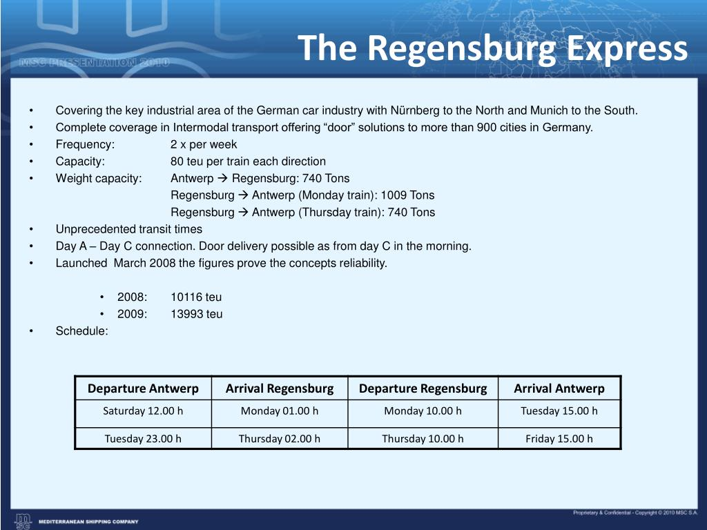 The Regensburg Express