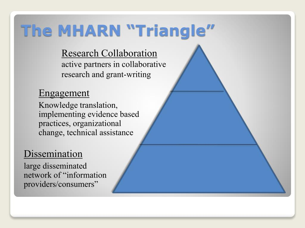 "The MHARN ""Triangle"""