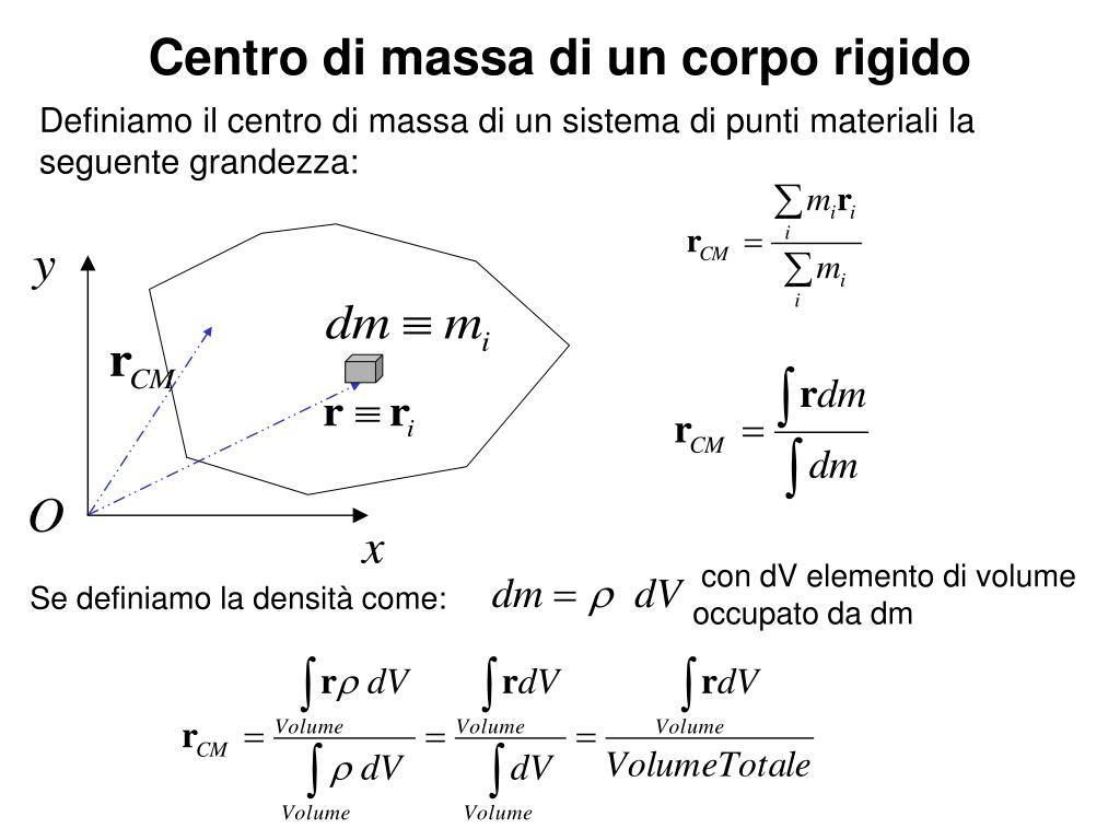 Centro di massa di un corpo rigido