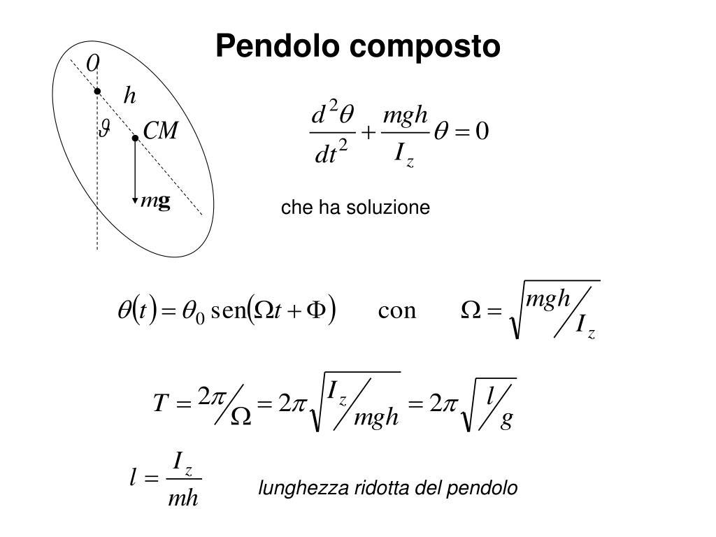 Pendolo composto