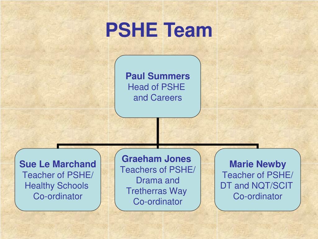 PSHE Team