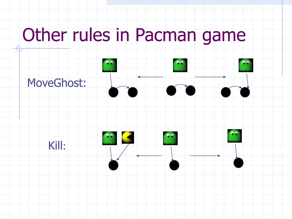 Other rules in Pacman game