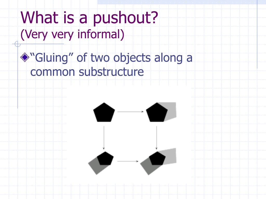 What is a pushout?