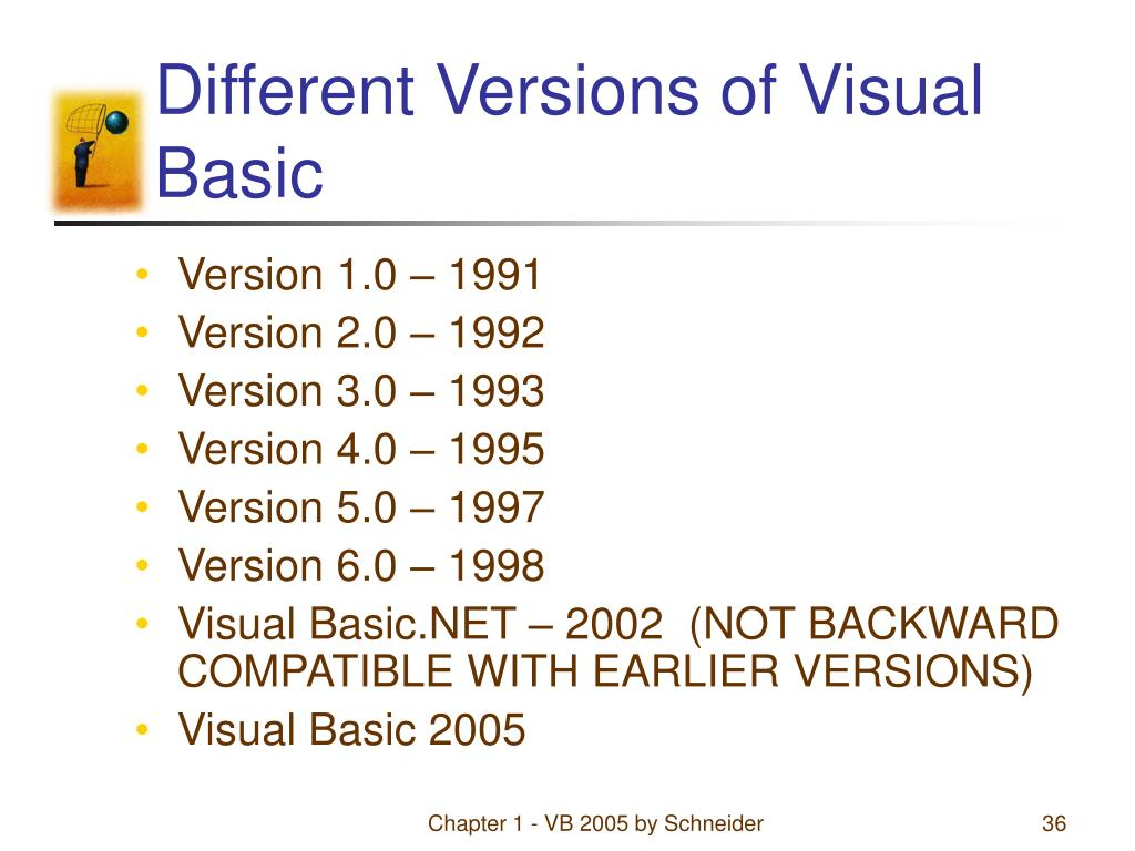 Different Versions of Visual Basic