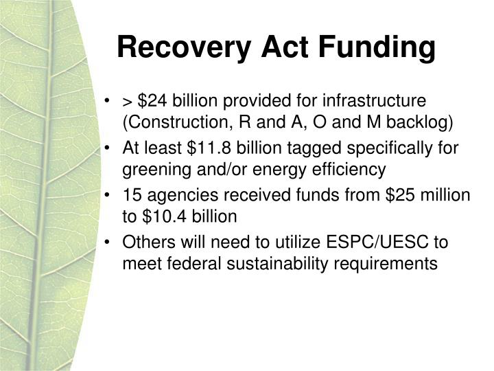 Recovery Act Funding