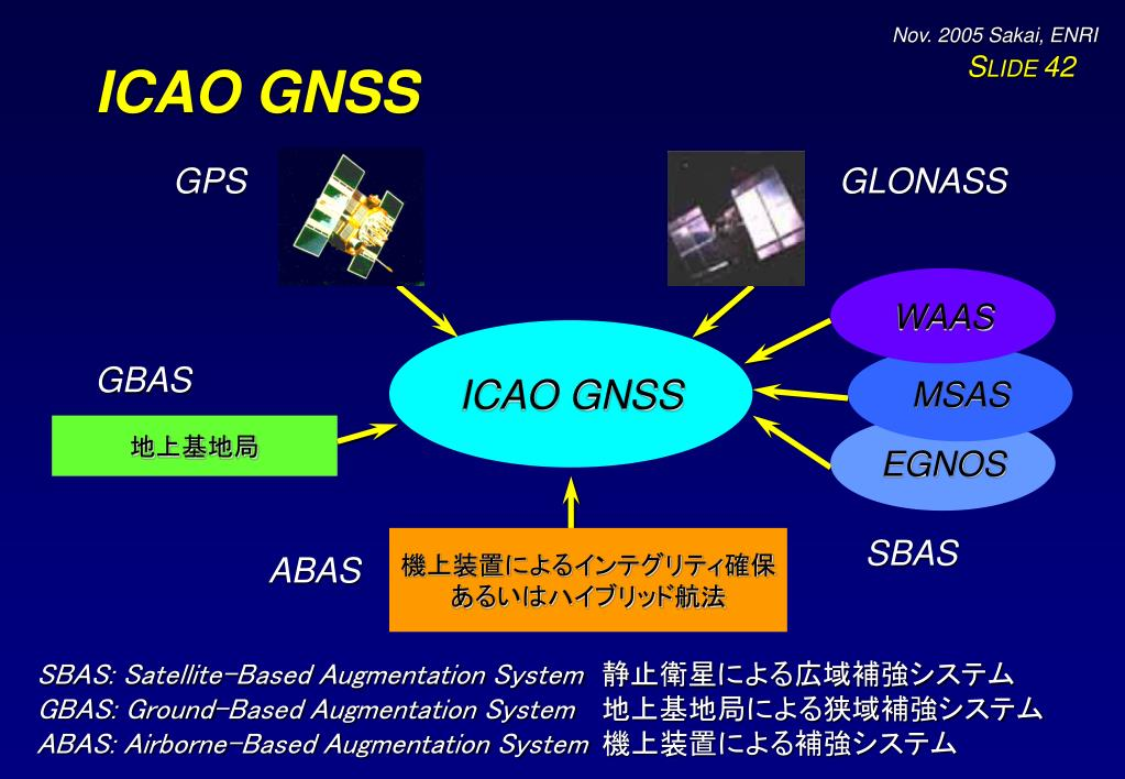 ICAO GNSS
