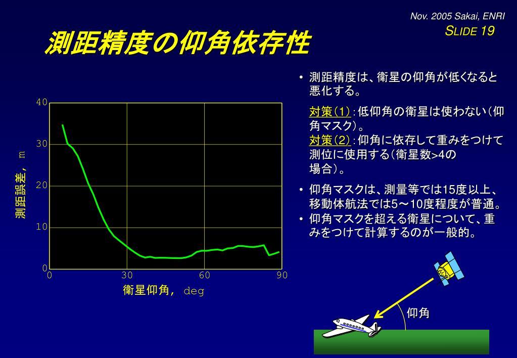 測距精度の仰角依存性