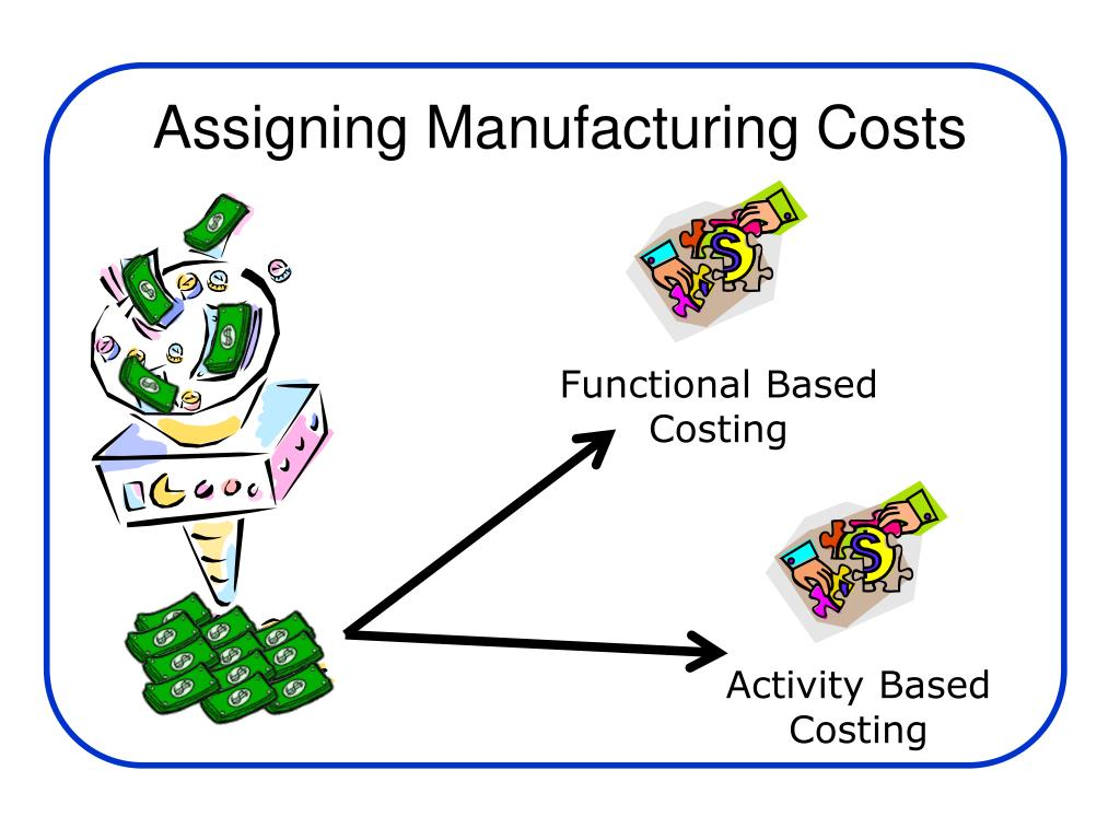 Functional Based Costing