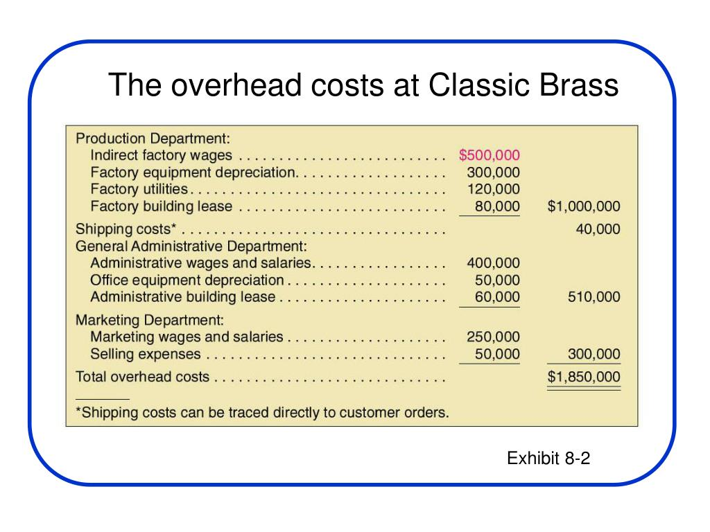 The overhead costs at Classic Brass