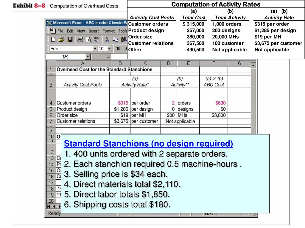 Standard Stanchions (no design required)