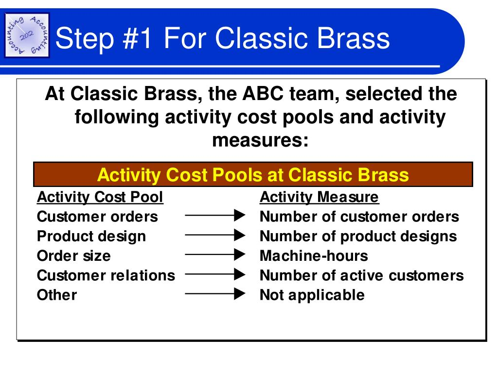 Step #1: Identify and Define Activities and Activity Cost Pools