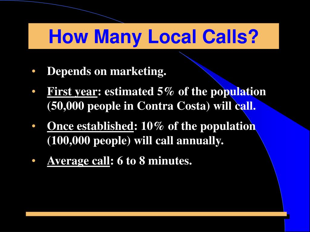 How Many Local Calls?