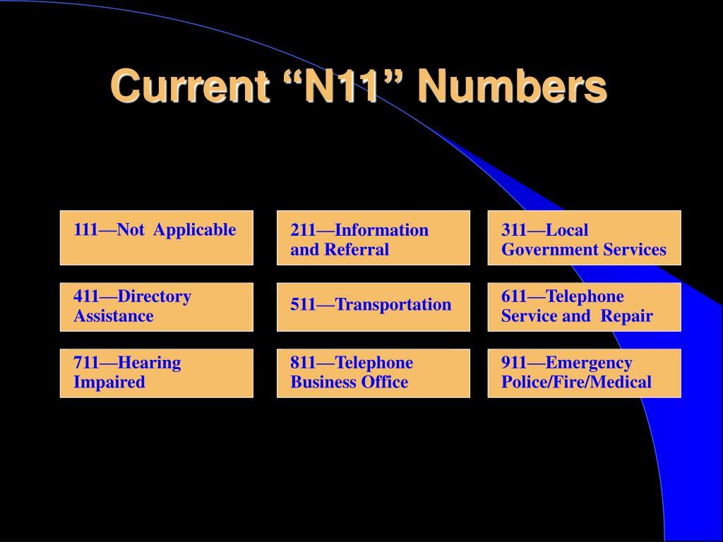 "Current ""N11"" Numbers"