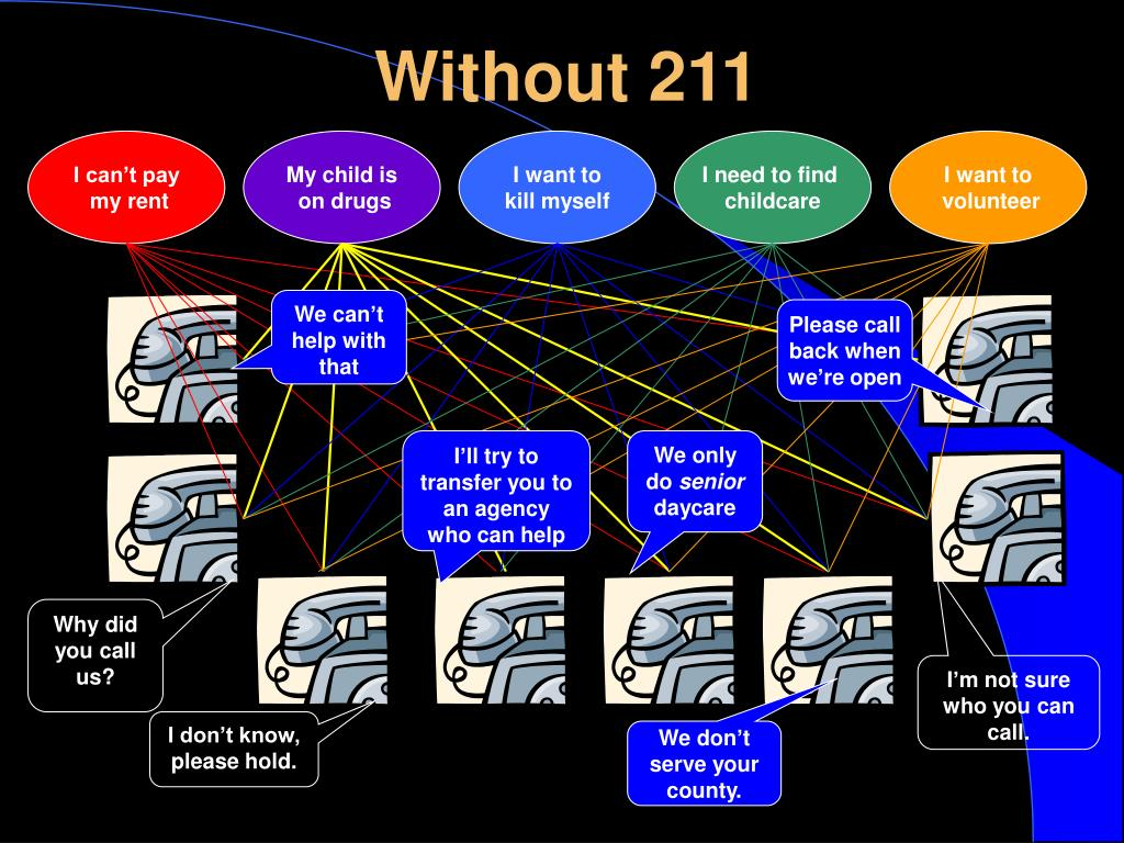 Without 211