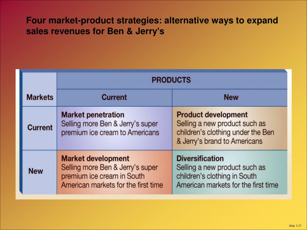 Four market-product strategies: alternative ways to expand sales revenues for Ben & Jerry's